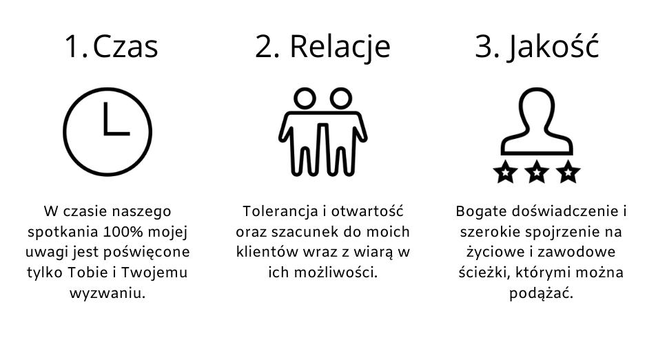 Rafał Markiewicz - coach - coaching - wartości - czas - relacje - jakość